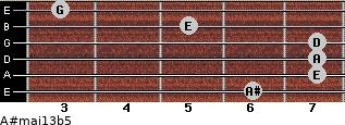 A#maj13b5 for guitar on frets 6, 7, 7, 7, 5, 3