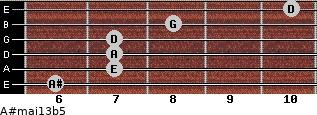 A#maj13b5 for guitar on frets 6, 7, 7, 7, 8, 10