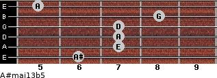 A#maj13b5 for guitar on frets 6, 7, 7, 7, 8, 5