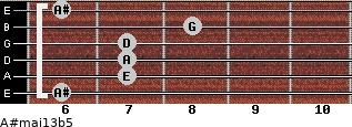 A#maj13b5 for guitar on frets 6, 7, 7, 7, 8, 6