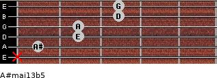A#maj13b5 for guitar on frets x, 1, 2, 2, 3, 3
