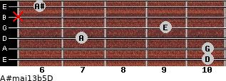 A#maj13b5/D for guitar on frets 10, 10, 7, 9, x, 6