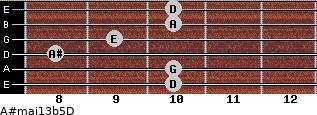 A#maj13b5/D for guitar on frets 10, 10, 8, 9, 10, 10