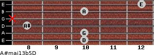 A#maj13b5/D for guitar on frets 10, 10, 8, x, 10, 12