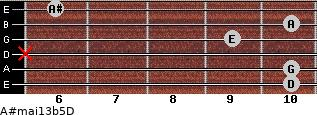 A#maj13b5/D for guitar on frets 10, 10, x, 9, 10, 6