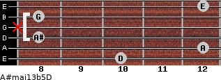A#maj13b5/D for guitar on frets 10, 12, 8, x, 8, 12
