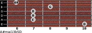 A#maj13b5/D for guitar on frets 10, 7, 7, 7, 8, 6