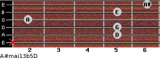 A#maj13b5/D for guitar on frets x, 5, 5, 2, 5, 6