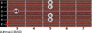 A#maj13b5/D for guitar on frets x, 5, 5, 3, 5, 5