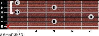 A#maj13b5/D for guitar on frets x, 5, 7, 3, 5, 3