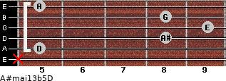 A#maj13b5/D for guitar on frets x, 5, 8, 9, 8, 5