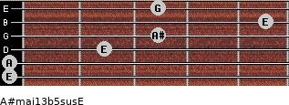 A#maj13b5sus/E for guitar on frets 0, 0, 2, 3, 5, 3