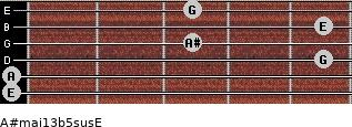 A#maj13b5sus/E for guitar on frets 0, 0, 5, 3, 5, 3
