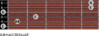 A#maj13b5sus/E for guitar on frets 0, 1, 2, 0, 5, 5