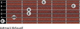 A#maj13b5sus/E for guitar on frets 0, 1, 2, 2, 5, 3