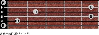 A#maj13b5sus/E for guitar on frets 0, 1, 5, 2, 5, 0