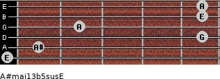 A#maj13b5sus/E for guitar on frets 0, 1, 5, 2, 5, 5