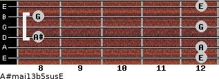 A#maj13b5sus/E for guitar on frets 12, 12, 8, 12, 8, 12