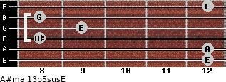 A#maj13b5sus/E for guitar on frets 12, 12, 8, 9, 8, 12