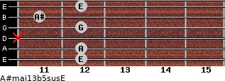 A#maj13b5sus/E for guitar on frets 12, 12, x, 12, 11, 12