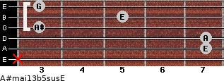 A#maj13b5sus/E for guitar on frets x, 7, 7, 3, 5, 3