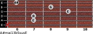 A#maj13b5sus/E for guitar on frets x, 7, 7, 9, 8, 6