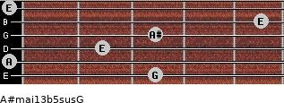 A#maj13b5sus/G for guitar on frets 3, 0, 2, 3, 5, 0