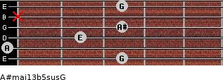 A#maj13b5sus/G for guitar on frets 3, 0, 2, 3, x, 3