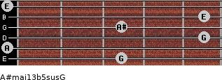 A#maj13b5sus/G for guitar on frets 3, 0, 5, 3, 5, 0