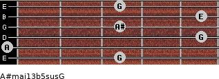 A#maj13b5sus/G for guitar on frets 3, 0, 5, 3, 5, 3