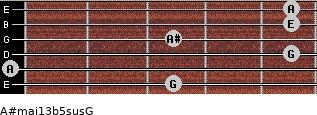 A#maj13b5sus/G for guitar on frets 3, 0, 5, 3, 5, 5