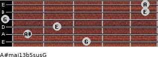 A#maj13b5sus/G for guitar on frets 3, 1, 2, 0, 5, 5