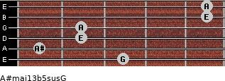 A#maj13b5sus/G for guitar on frets 3, 1, 2, 2, 5, 5