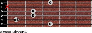 A#maj13b5sus/G for guitar on frets 3, 1, 2, 2, x, 3