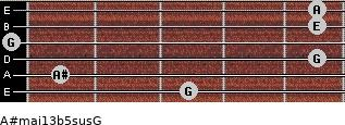 A#maj13b5sus/G for guitar on frets 3, 1, 5, 0, 5, 5