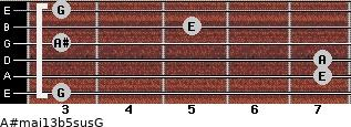 A#maj13b5sus/G for guitar on frets 3, 7, 7, 3, 5, 3