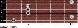 A#maj13#5 for guitar on frets 6, 10, 7, 7, 7, 10