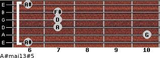 A#maj13#5 for guitar on frets 6, 10, 7, 7, 7, 6
