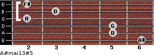 A#maj13#5 for guitar on frets 6, 5, 5, 2, 3, 2