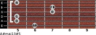 A#maj13#5 for guitar on frets 6, 5, 5, 7, 7, 5