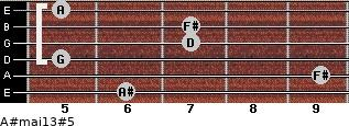 A#maj13#5 for guitar on frets 6, 9, 5, 7, 7, 5
