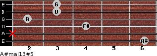 A#maj13#5 for guitar on frets 6, x, 4, 2, 3, 3