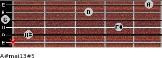 A#maj13#5 for guitar on frets x, 1, 4, 0, 3, 5