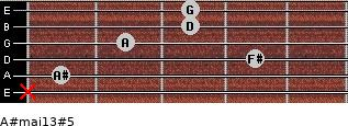 A#maj13#5 for guitar on frets x, 1, 4, 2, 3, 3