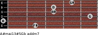 A#maj13#5/Gb add(m7) guitar chord