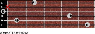 A#maj13#5sus/A for guitar on frets 5, 1, 4, 0, x, 2