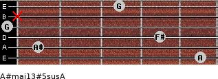 A#maj13#5sus/A for guitar on frets 5, 1, 4, 0, x, 3
