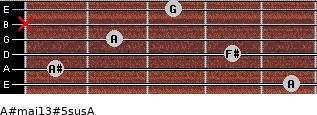 A#maj13#5sus/A for guitar on frets 5, 1, 4, 2, x, 3
