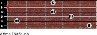 A#maj13#5sus/A for guitar on frets 5, 1, 4, 3, x, 3