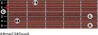 A#maj13#5sus/A for guitar on frets 5, 1, 5, 0, x, 2